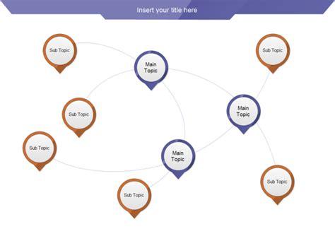 printable bubble diagram bing images