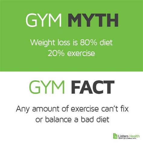7 Fitness Myths That Really Are True by 8 Best Myths Facts Images On Facts