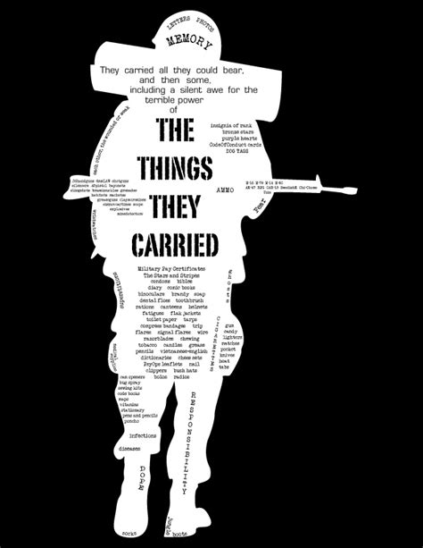 The Things They Carried Analysis Essay by The Things They Carried By Tim O Brien Personal Artwork The Things They Carried