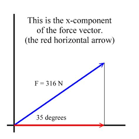exle of vector gallery for gt vector quantity exles physics