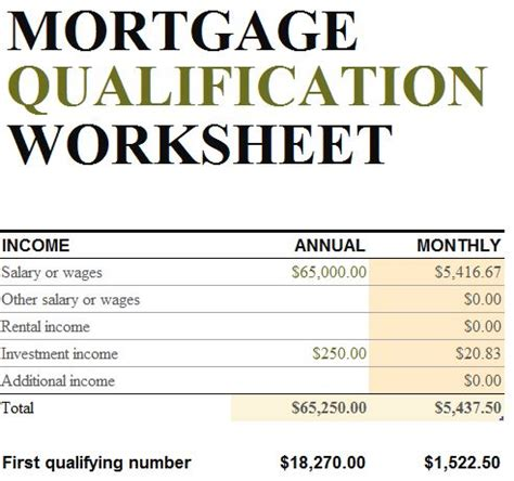 Mortgage Qualification Worksheet Mortgage Qualification Worksheet Template Excel
