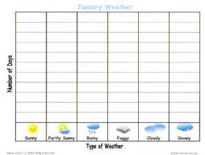 search results for printable blank bar graph calendar 2015