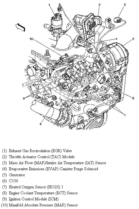 2006 chevy equinox engine diagram chevy traverse ls 2012 battery location autos post