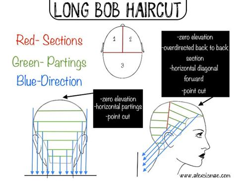 how to cut a layered bob haircut diagram alexsis mae how to cut the perfect long bob quot lob