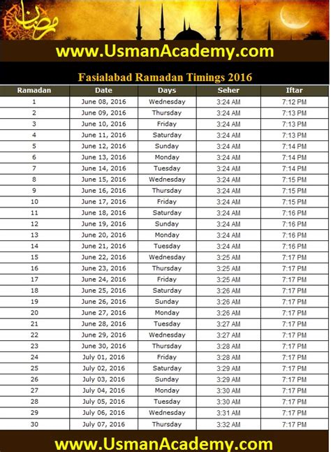when does ramadan start 2018 faisalabad ramadan timings 2017 calendar