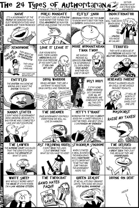 The 24 Types of Authoritarian (or: The Libertarian
