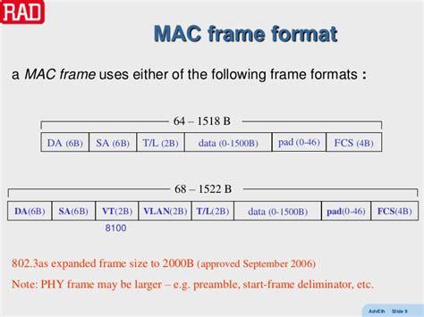 format cd on mac ethernet technology