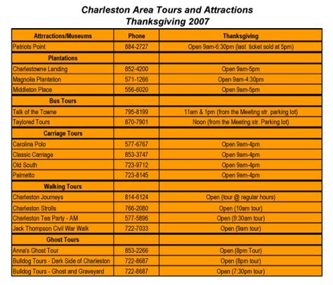 Charleston Calendar Of Events Thanksgiving In Charleston Tours And Attractions