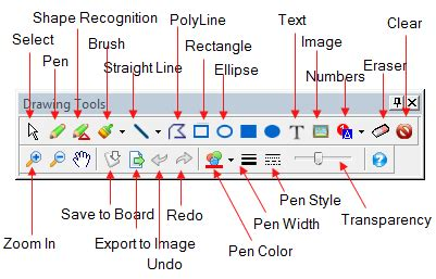 computer drawing tool write or draw freely on computer screen during presentations