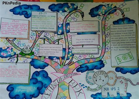 cara membuat mind map di kertas pembelajaran ppkn aktip dengan mindmap pknpedia