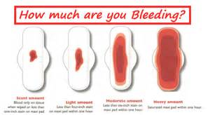 period blood color meaning 13 things that may cause spotting before periods best