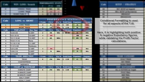 Trading Journal Spreadsheet by Trading 169 Trading Journal Spreadsheets