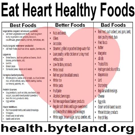 best healthy diets 10 best images of healthy food chart healthy