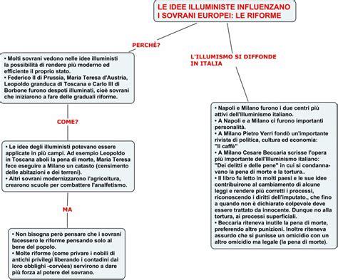 l illuminismo in italia riassunto le idee illuministe influenzano i sovrani europei le