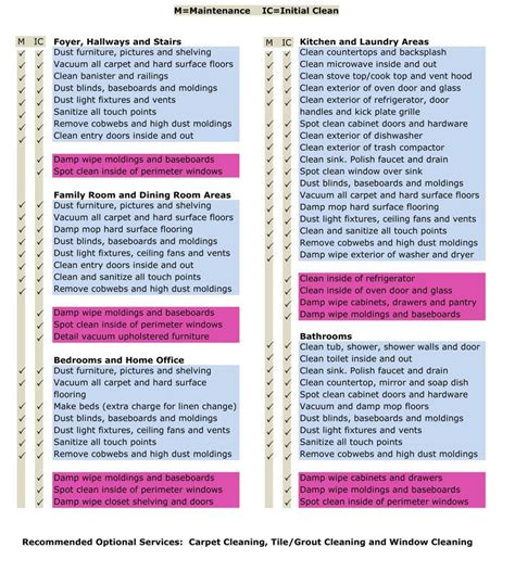 47 best images about house cleaning biz on cleanses cleaning schedules and clean