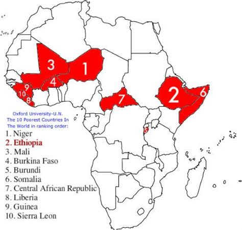 unfortunately the top ten poorest countries in the world are in africa andrew countries of
