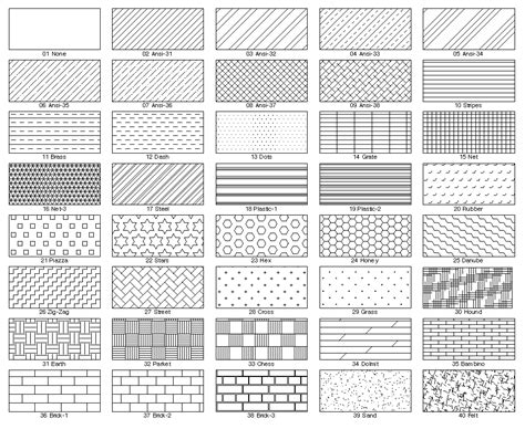 hatch pattern library free download hatch patterns for autocad free download