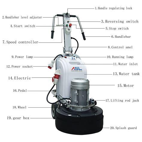 Floor Buffer Parts by Floor Machine Parts Usa Gurus Floor