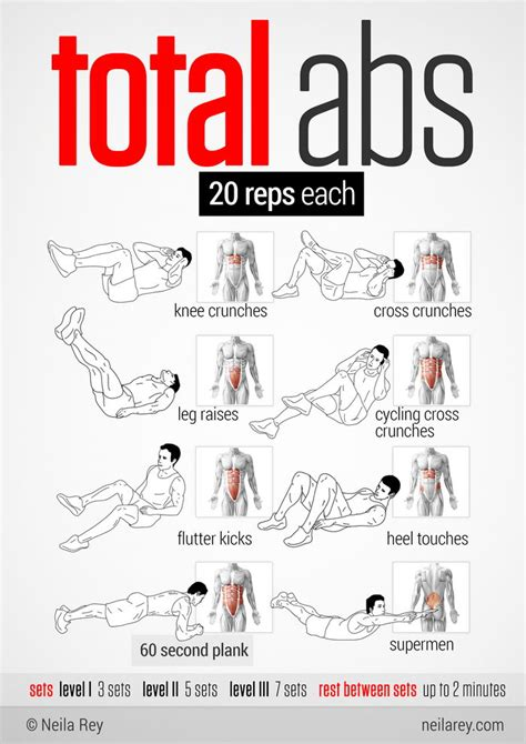 total abs workout health fitness daily motivation