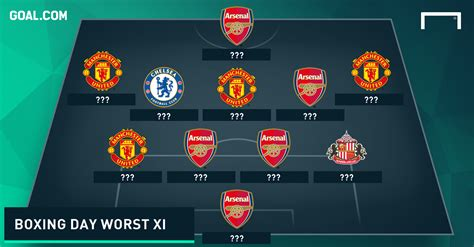 epl boxing day schedule premier league boxing day worst xi goal com
