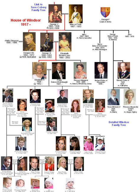house of windsor house of windsor family tree