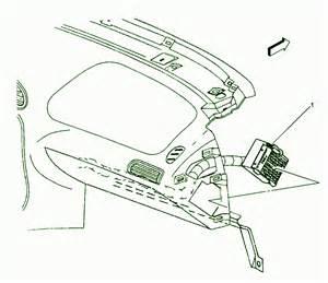 carfusebox 2007 oldsmobile intrigue rear fuse box diagram