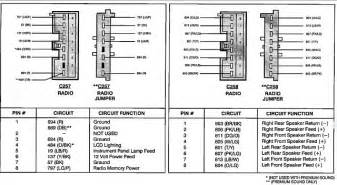 stereo wiring diagram for 91 ford ranger stereo ford