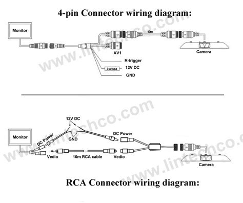 vauxhall vivaro wiring diagram 30 wiring diagram images