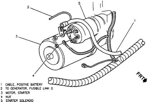 valet remote start wiring diagram valet remote starter