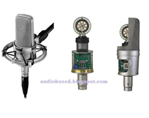 polar pattern adalah microphone terbaik rekomendasi frank filipetti audio