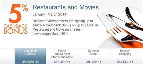 Discover Cashback Calendar 5 Back Calendar From Discover It Points And
