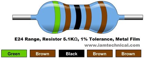 resistor color code for 1k ohm 5 1kω resistor color code iamtechnical
