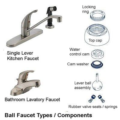 how to fix a leaky kitchen faucet single handle how to repair a leaking faucet