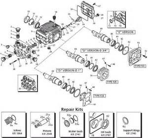 XMV parts BREAKDOWN AR radial circuit wiring 16 on radial circuit wiring
