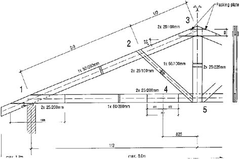 tie point roof construction roof design 5 modern roof design ideas sc 1 st