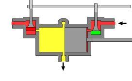 Schematic animation of a uniflow steam engine
