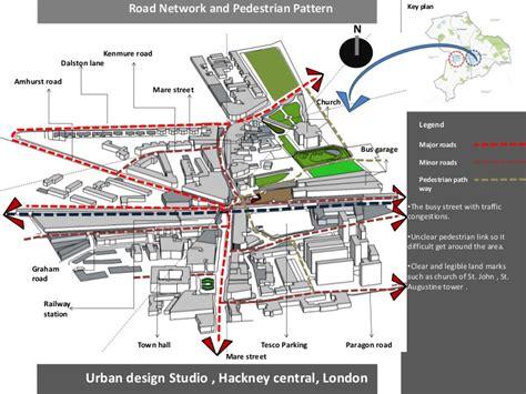 slide layout master definition urban design analysis circulation architecture london