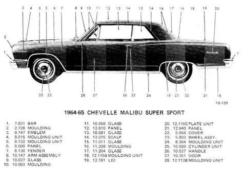 chevelle body moldings