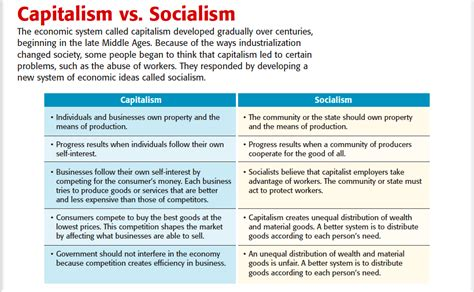 Capitalism And Socialism Essay by Pol Politically Incorrect 187 Thread 63956354