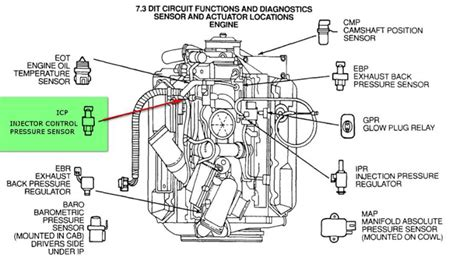 common problems   power stroke diesel engines