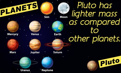How Not To Be A surprising scientific reasons why pluto is not a planet