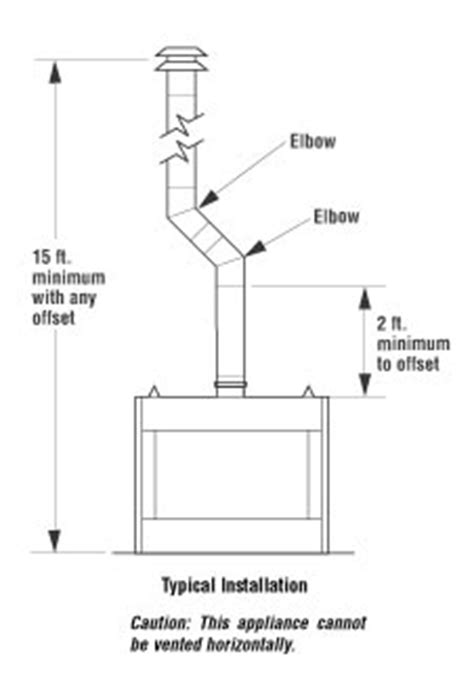 what is b vent fireplace california s fireplace faqs questions about california