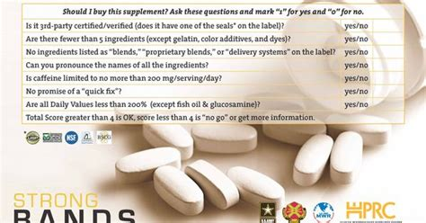 supplement check dietary supplement check the label n is for