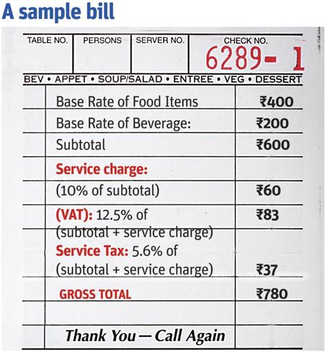upset over service charge diner drags mumbai eatery to