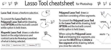 reset lasso tool technobots useful cheat sheets for web designers