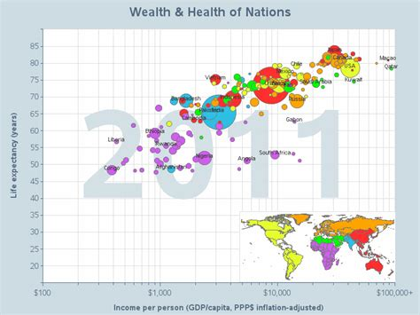 hans rosling gdp how to create a bubble plot in sas university edition