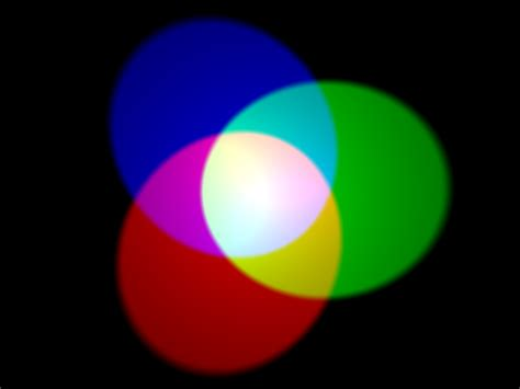 What Color Does Red Blue Green And Yellow Make L L L