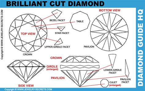Brilliant Best 25 Single The Brilliant Cut Diamond Jewelry Secrets