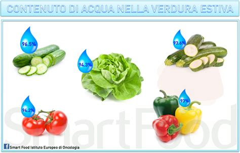 alimenti contengono acqua estate la frutta e la verdura pi 249 ricche d acqua io donna