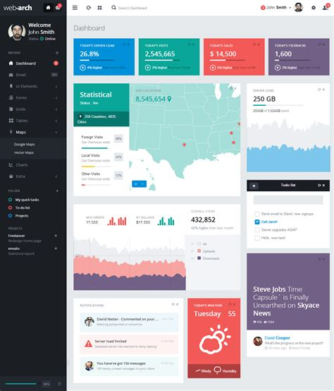 40 best html5 dashboard template and admin panel 2016